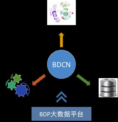 bdcn1